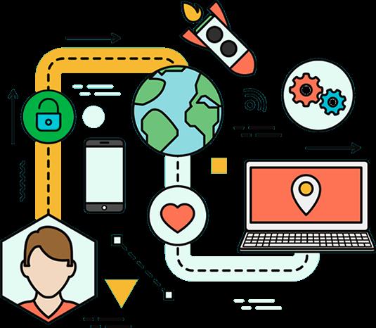obiettivi e successo strategia di digital marketing